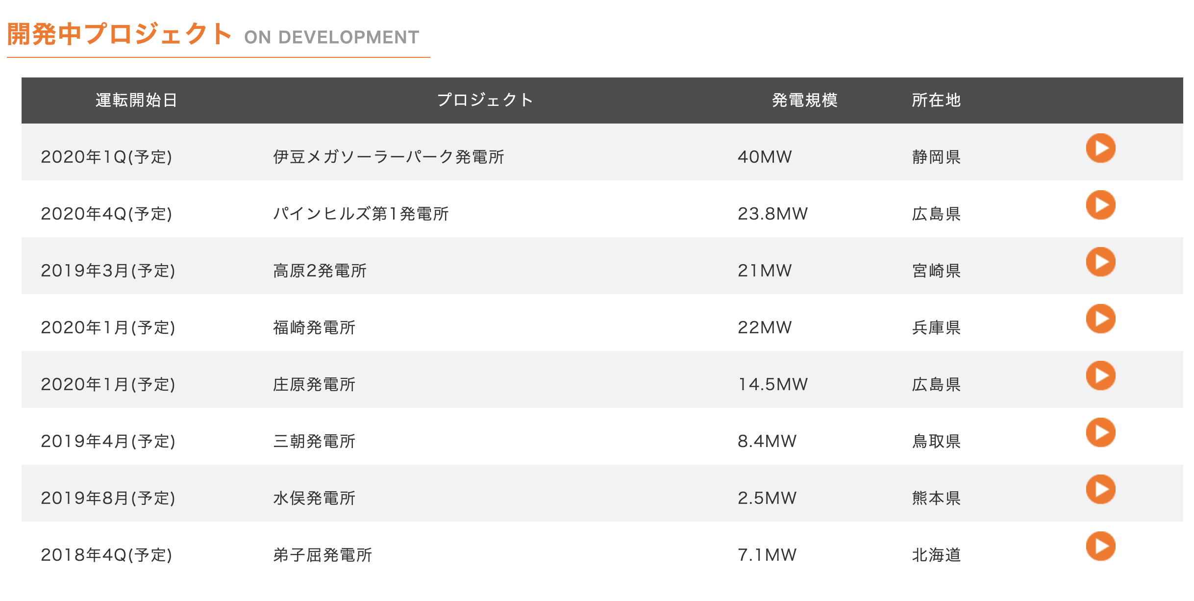 http://hecj.jp/business